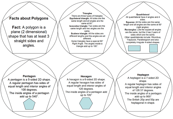 Dodecahedron Template – @UKEdResources