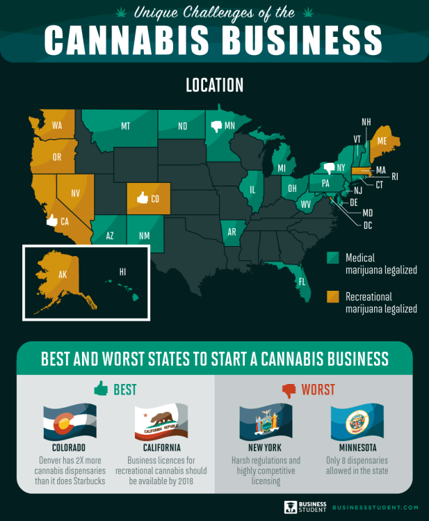 Cannabis Business USA