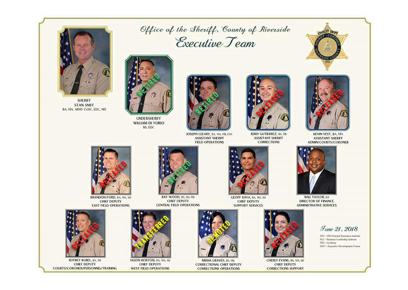 Executive Team at Sheriff's Office Purged