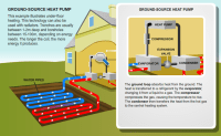 Benefits of Ground source heat pumps | All Aspects Home ...