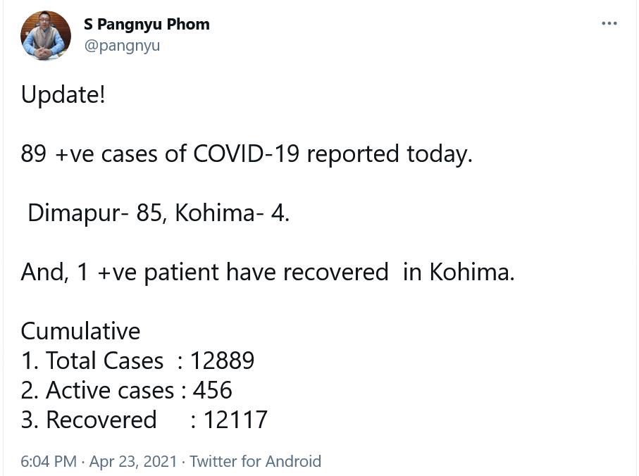 Nagaland COVID cases