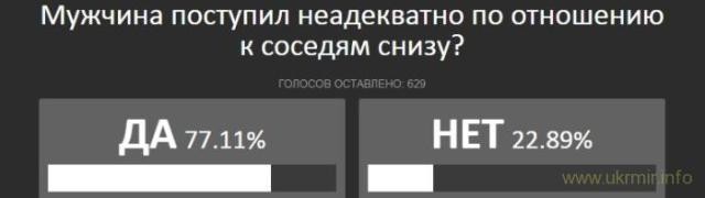 Мужчина в Ростове две недели гадил соседям в квартиру пока те были в отпуске