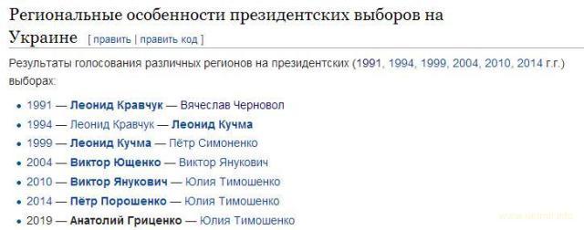 Підординці вже обрали нам, українцям, свого президента