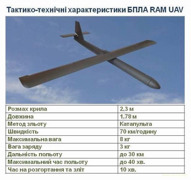 Український безпілотник-камікадзе