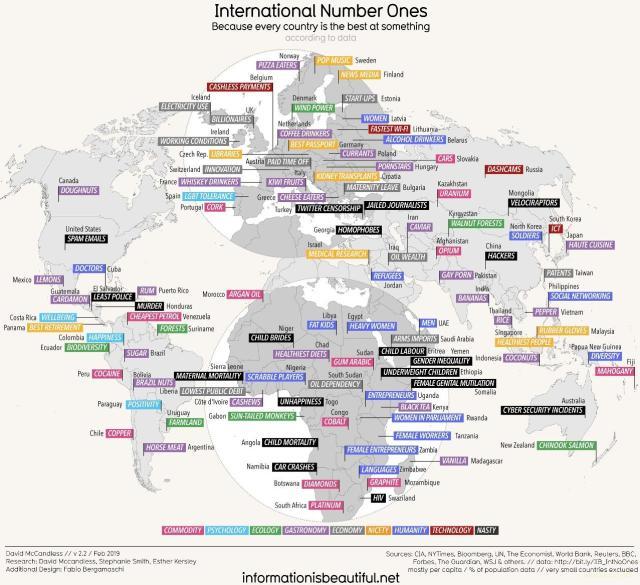 Карта, на которой каждая страна в чем–нибудь лидирует