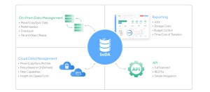 Industry Agnostic Data Management Software, SoDA, Partners with JB&A to Accelerate Channel Business and Development Strategy in 2021