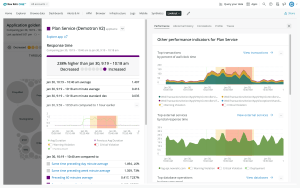 New Relic's Reimagined Full-Stack Observability Offering Provides Engineers Unprecedented Visibility Across Entire Software Stack