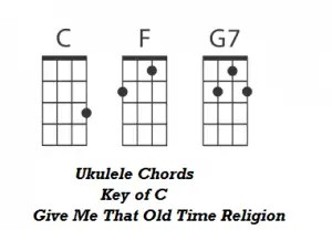 Give Me That Old Time Religion Easy Ukulele Tutorial with