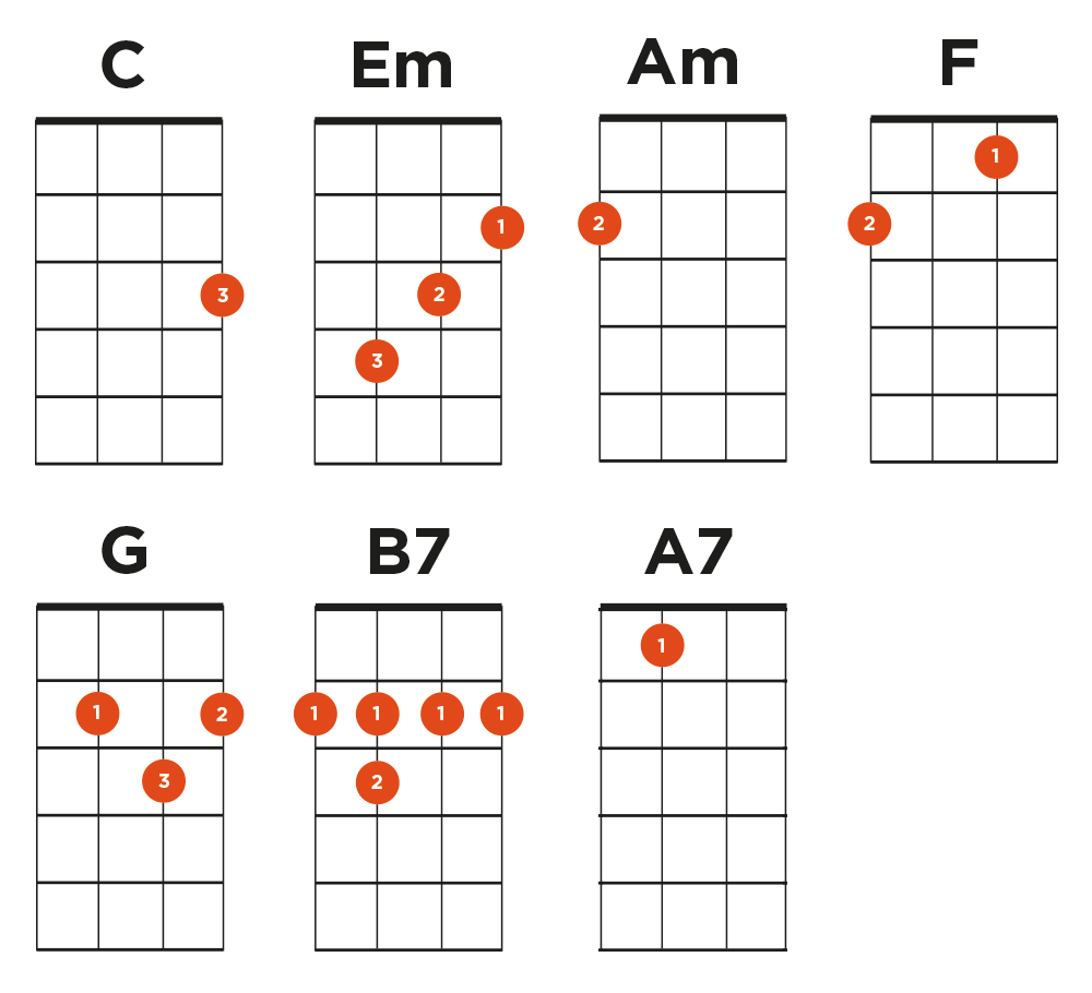 The Expert: ++ can t help falling in love ukulele chords