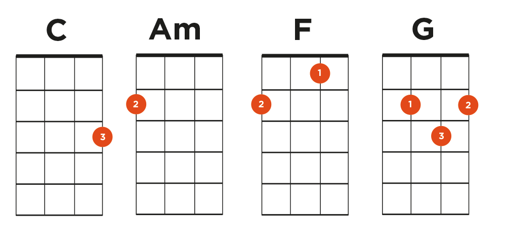 Ukulele Songs With Just 4 Chords