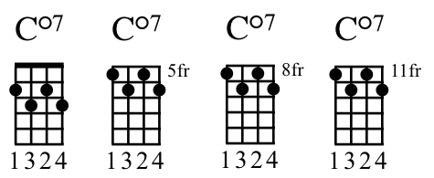 Five Best Ukulele Chords