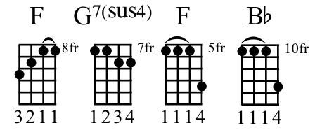 Polychords: Making Jazz Chords from Easy Chords