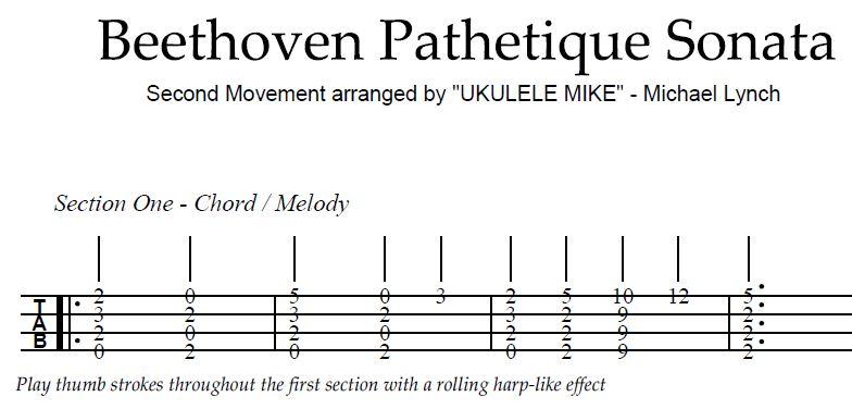 SONATA PATHETIQUE By Ludwig Van Beethoven – Ukulele