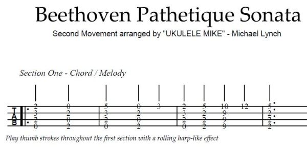 SONATA PATHETIQUE by Ludwig van Beethoven Ukulele