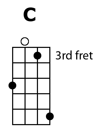 Ukulele Secret #7: Pretty Up Your CFG... plus bonus chords (1/6)