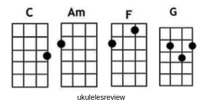 Something The Beatles Acordes Ukulele