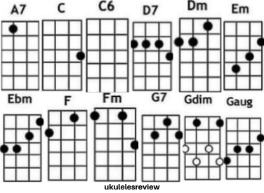 Till There Was You Ukulele Chords by The Beatles