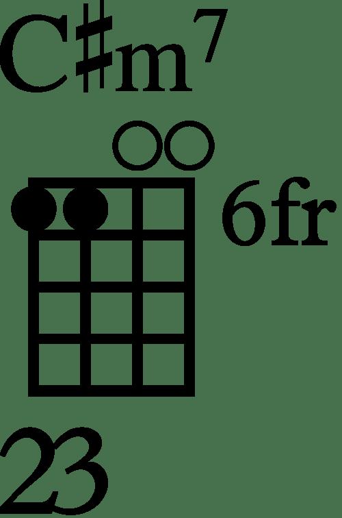small resolution of baritone c m7 ukulele chord diagram