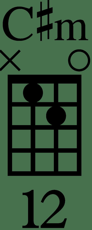 hight resolution of baritone c m ukulele chord diagram