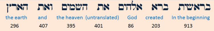 Die volle Weisheit 37*73 = 2701 - der gesamte Zahlenwert aller Buchstaben des ersten Satzes in der Bibel