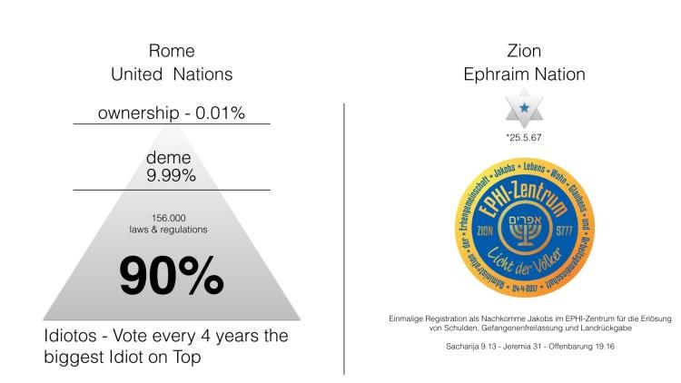 Rome - Zion.001