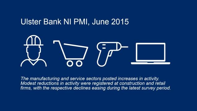 Graphic showing how  the different sectors of the NI performed in June, according to the PMI