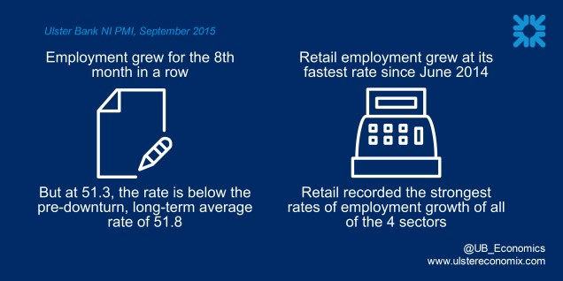 Infographic showing that employment grew in September