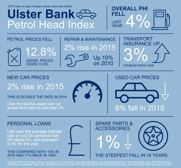 petrol-heads-index-ub(1)