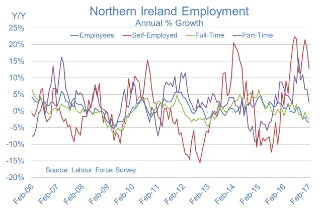 Ni Employment