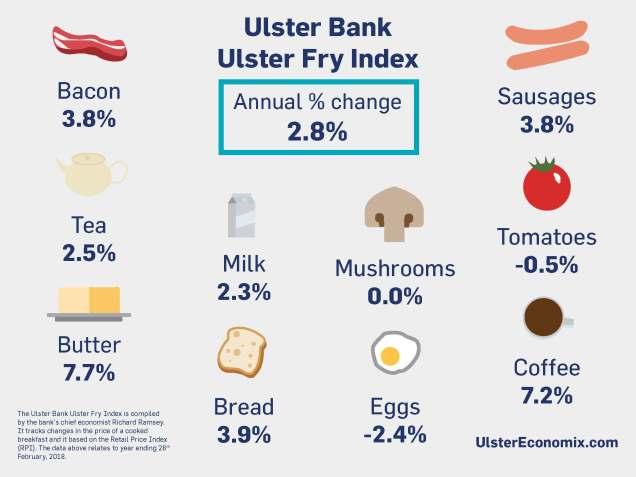 UB Ulster Fry 2018_Digital