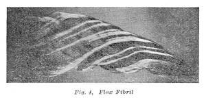 Flax fabric Fibril