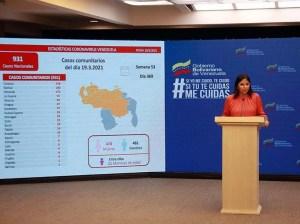 En el país se registran 937 nuevos contagios por covid-19