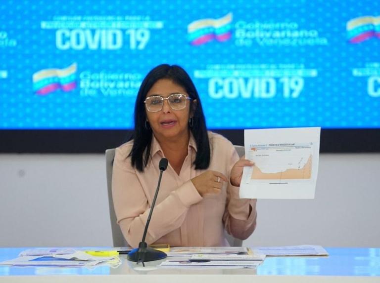 Venezuela registra 1287 nuevos casos de contagios de covid-19