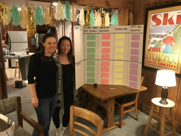 A bachelorette game inspired by FRIENDS. A Winter Bachelorette Weekend in Snowshoe, West Virginia