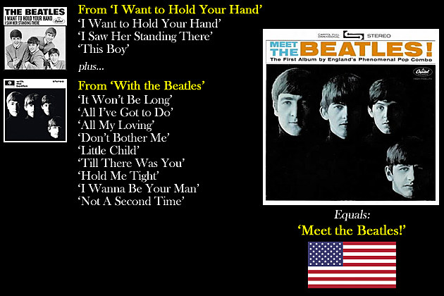 Meet the Beatles Album Guide