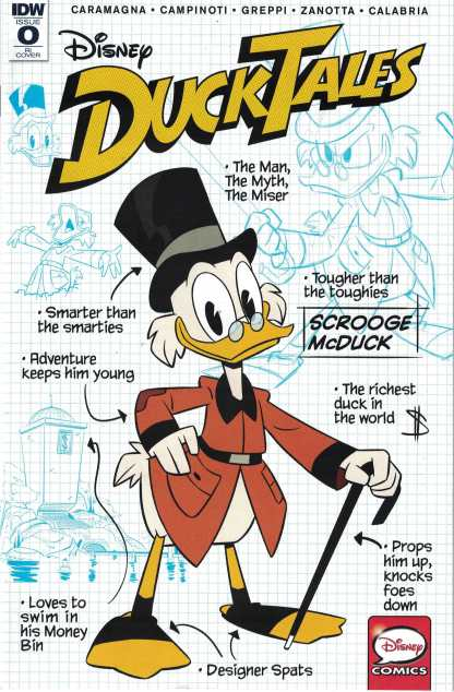 Ducktales #0 1:10 Uncle Scrooge Blue Print Design Variant IDW 2017