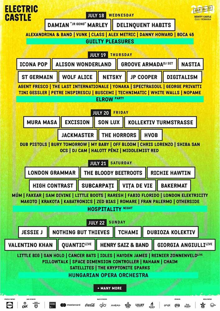Electric Castle Festival 2018 poster Romania