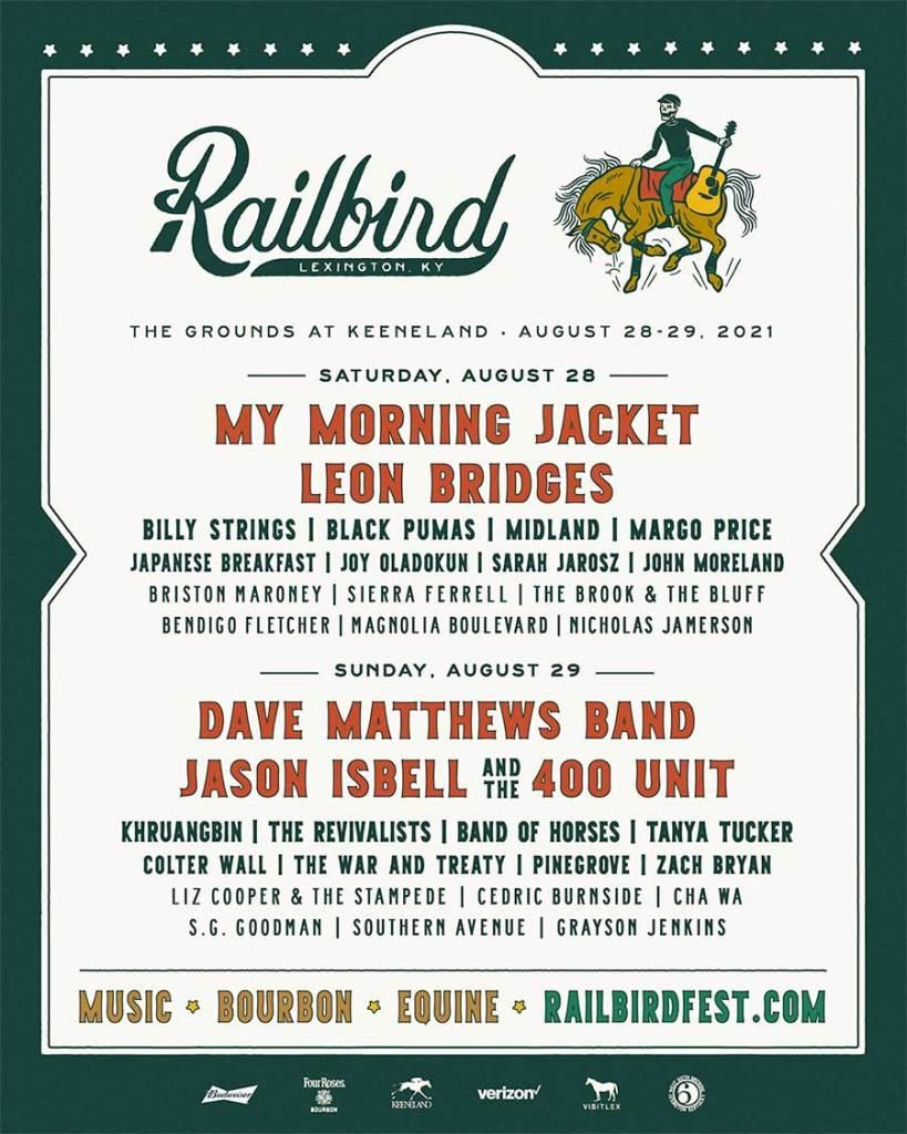 Railbird Festival 2021 poster