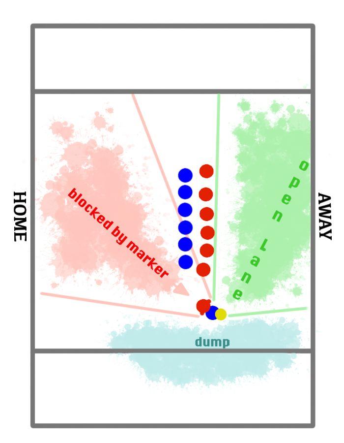 force diagram frisbee force diagram slide