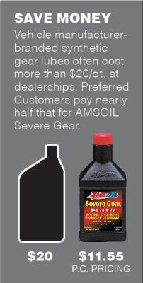 Cost_Compare-Gear-Oil
