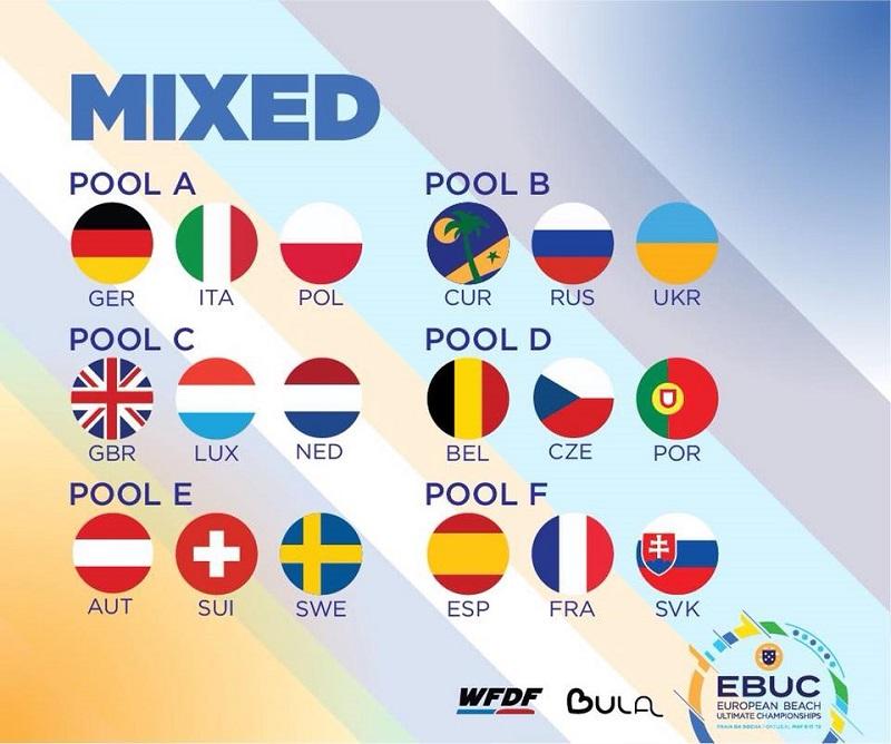 polska mixed ultimate plażowe mistrzostwa europy