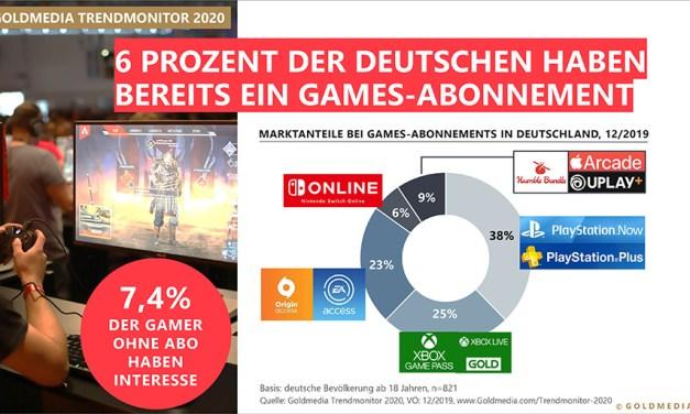 Goldmedia-Analyse: Gamer sind immer öfter auch Abonnenten