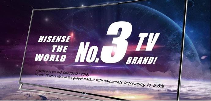 Hisense nun drittgrößter TV-Hersteller der Welt