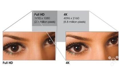 Sharp 4K-Displays für Smartphones mit 5 bis 6 Zoll in Arbeit