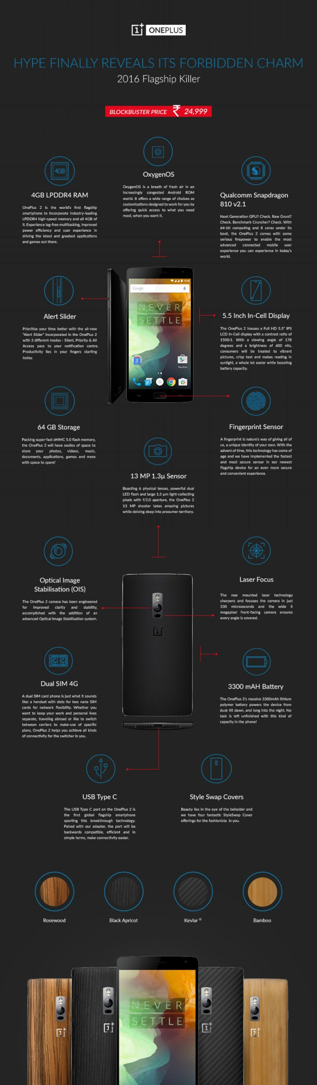 oneplus-two-specifications