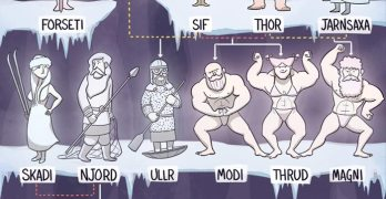 Awesome Family Tree of the Norse Gods
