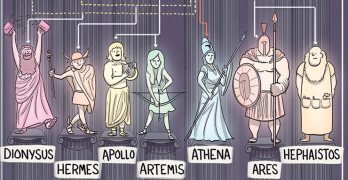 Excellent Family Tree of the Greek Gods