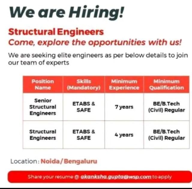 Jobs For Civil Engineer Hiring BE BTech Civil Engineers