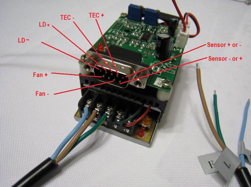 Laser Power Supplies