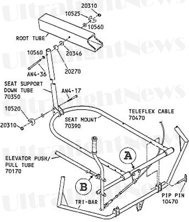 Quicksilver MX seat assembly, Quicksilver MX control stick
